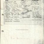 1984 - Lista de asistencia Taller de Teatro martes - Gentileza del Colegio de Profesores
